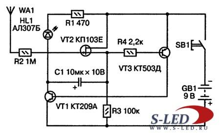 ...также позволяет легко определить место прохождения в стене скрытой электрической проводки.