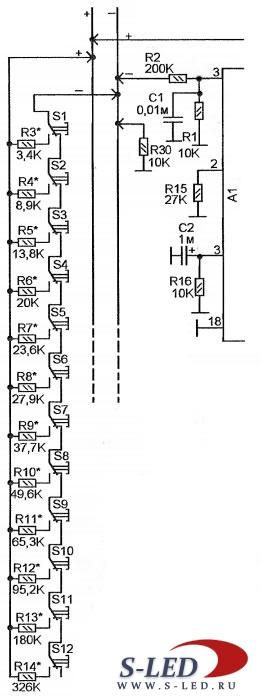 Схема удаленного управления объектами.