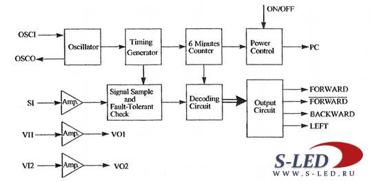 Микросхема PT8A976