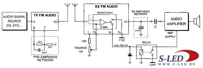 передатчика аудиосигналов