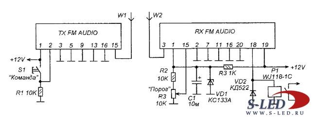 Применение микросборок TX FM