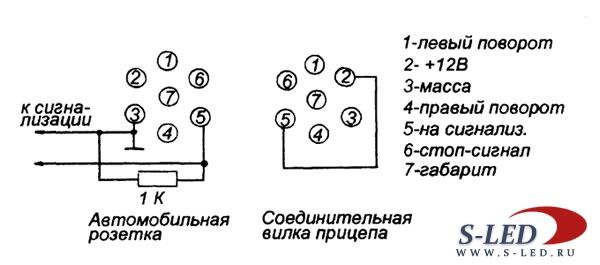 Схема сигнализации для авто