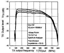 Микросхема TA32305FN выполнена в корпусе SSOP30-P-300-0.65 с выводами под поверхностный монтаж.