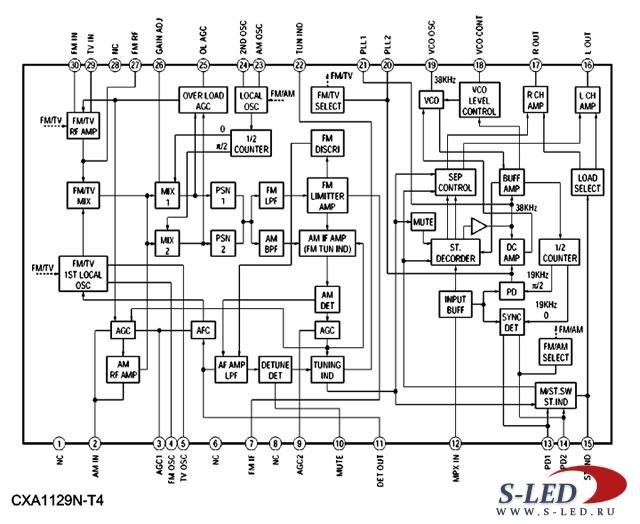 Схема стереоприемника Sony