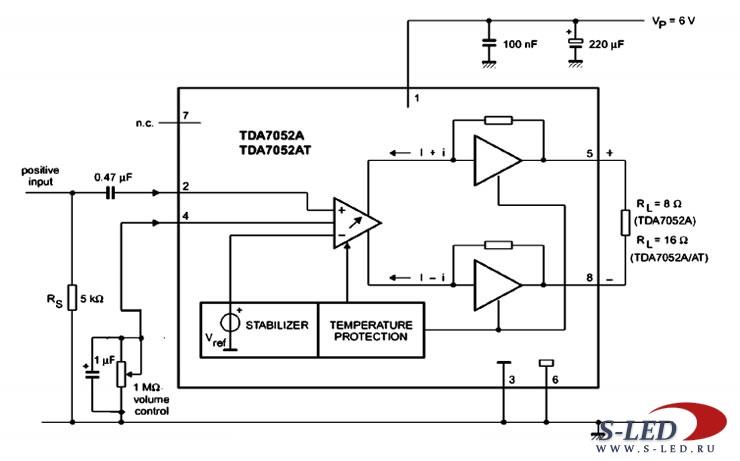 Микросхема УМЗЧ TDA7052A /