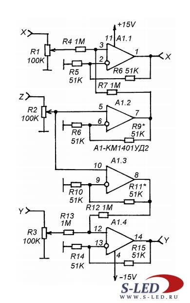 Схема трехмерного осциллографа