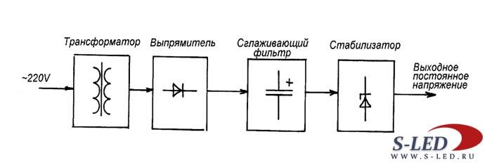 Схема линейного трансформатора