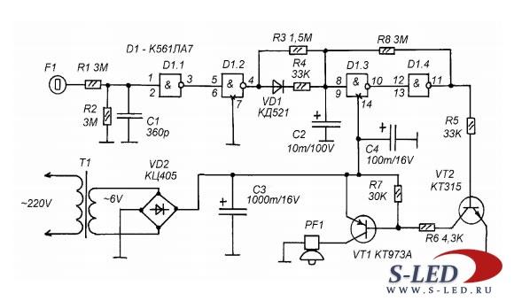 Схема сигнализации подбора