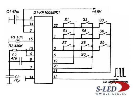 Схема кодера-декодера системы