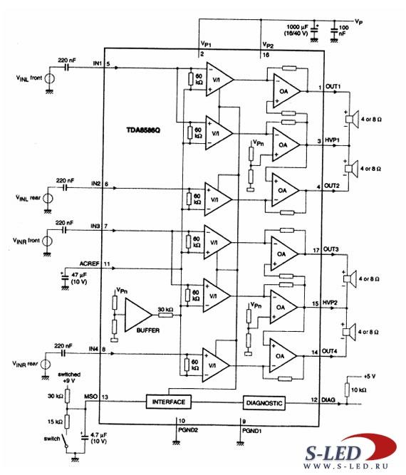 Микросхема УМЗЧ TDA8586Q