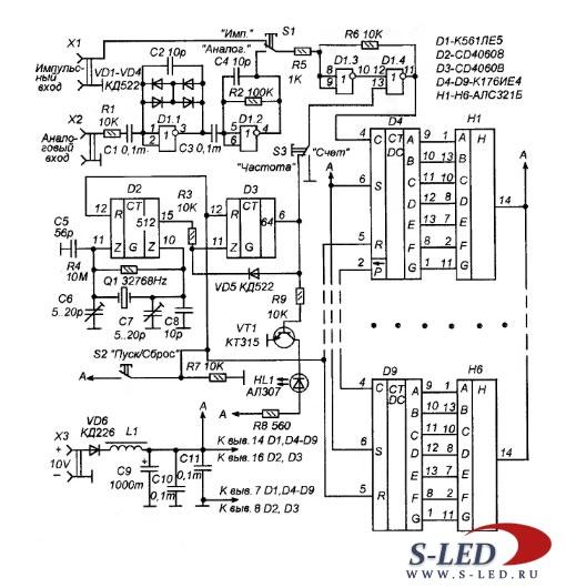 Схема частотомера с ручным