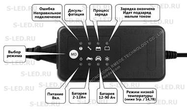 Инструкция к зарядному устройству Rmede RA5015R